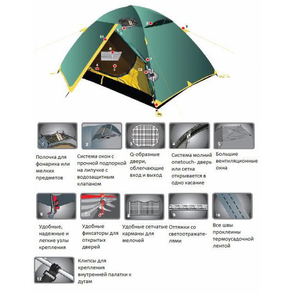 Палатка Tramp Lair 2, TRT-005.04