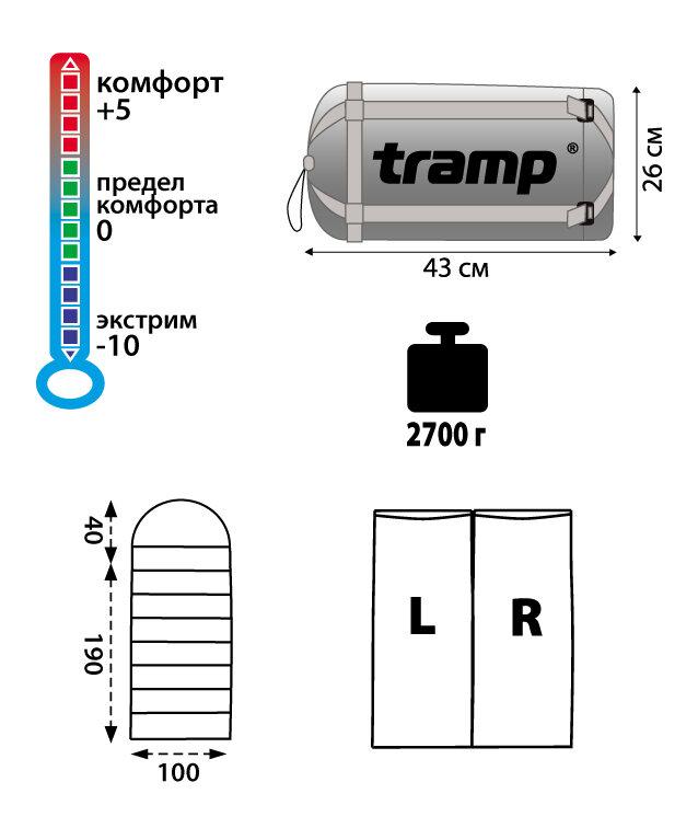 Спальный мешок Tramp Balaton, TRS-016.06