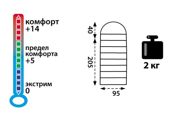 Спальный мешок Tramp Baikal 300 XL, TRS-022