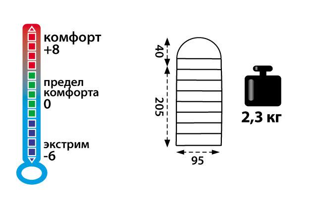 Спальный мешок Tramp Baikal 450 XL, TRS-024