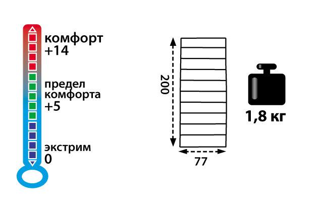 Спальный мешок Tramp Ladoga  450, TRS-026