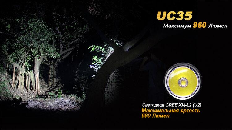 Фонарь Fenix UC35 XM-L2 (U2)