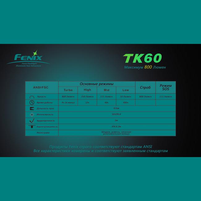 Фонарь Fenix TK60 Cree XM-L (U2)