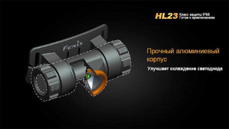 Фонарь Fenix HL23 Cree XP-G2 R5
