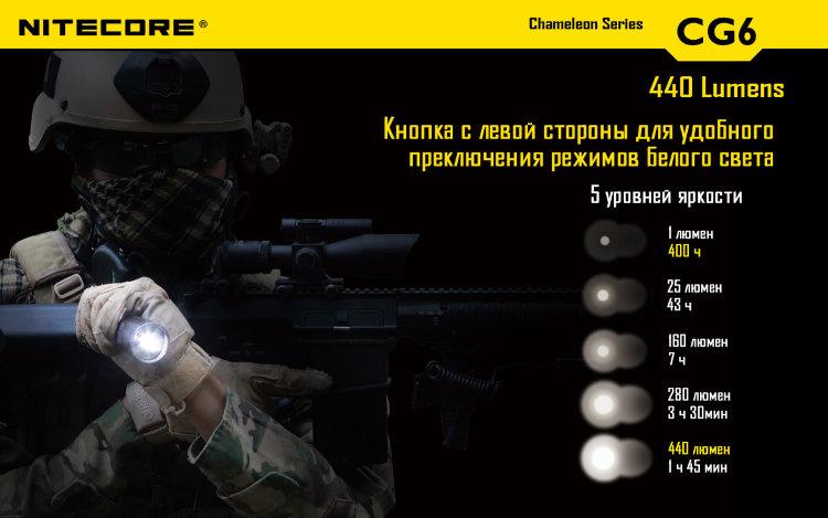 Комплект для охоты Nitecore CG6 Green Light Hunting Kit Cree XP-G2 (R5) Multi-color RGB