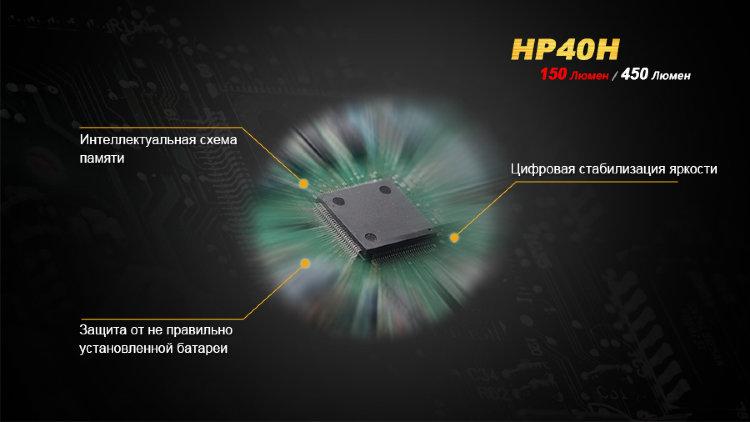 Налобный фонарь Fenix HP40H Cree XP-G2 (R5)