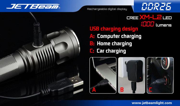 Фонарь JetBeam DDR26