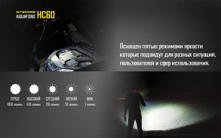Налобный фонарь Nitecore HC60