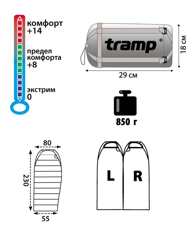Спальный мешок Tramp Mersey, TRS-019.02