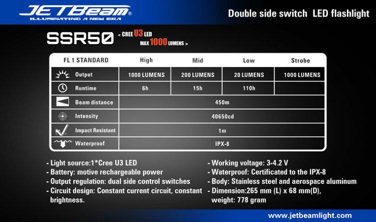 Фонарь JetBeam SSR50