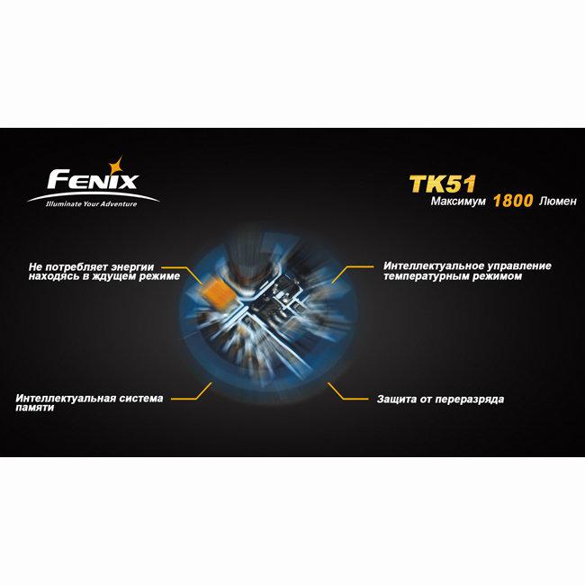 Фонарь Fenix TK51 XM-L2 (U2)