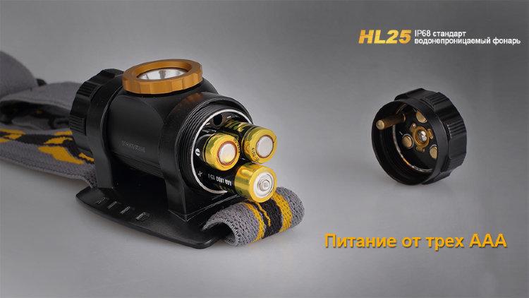 Фонарь Fenix HL25 XP-G2 (R5)