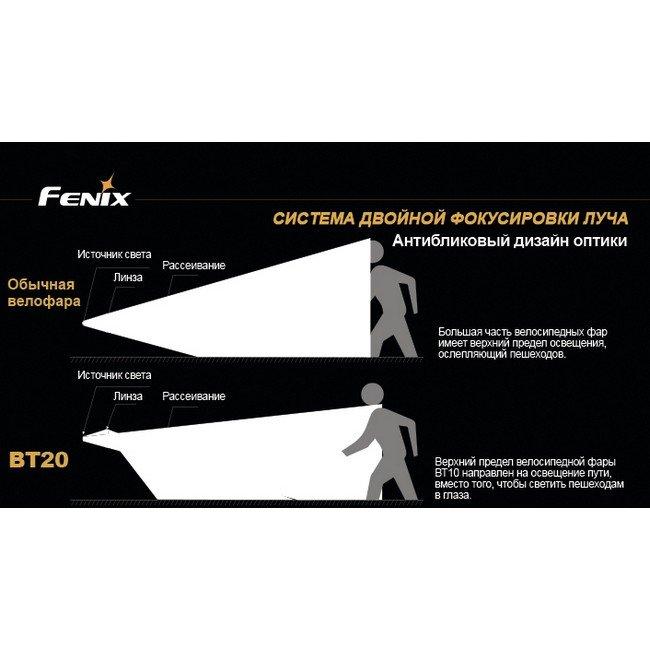 Fenix BT20 + 2xАКБ Fenix + зарядка TR001