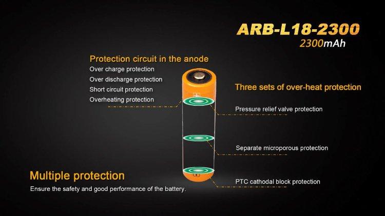 Аккумулятор 18650 Fenix ARB-L18 (2300mAh)